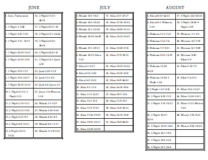 Annual Meter Schedule